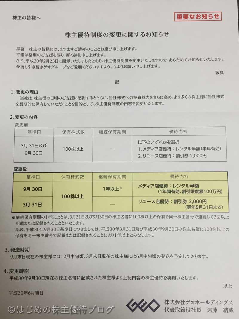 ゲオホールディングス株主優待制度変更のお知らせ