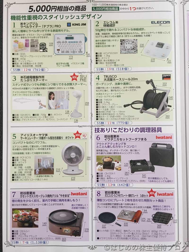 トラスコ中山株主優待商品カタログ5000円商品1