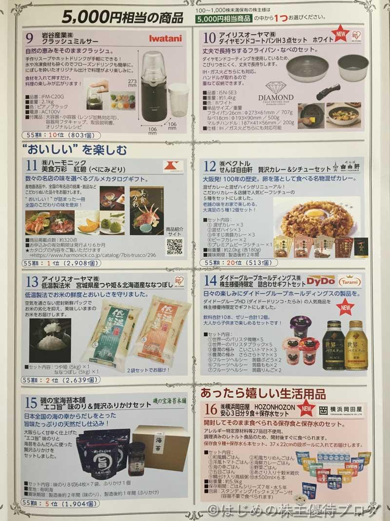 トラスコ中山株主優待商品カタログ5000円商品2