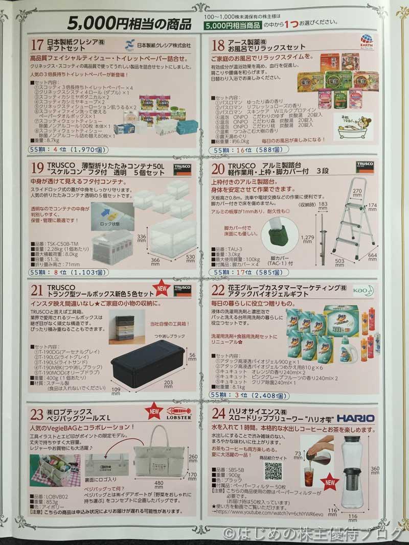 トラスコ中山株主優待商品カタログ5000円商品3