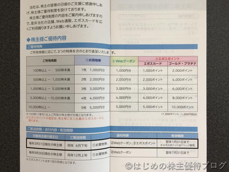 丸井グループ株主優待内容