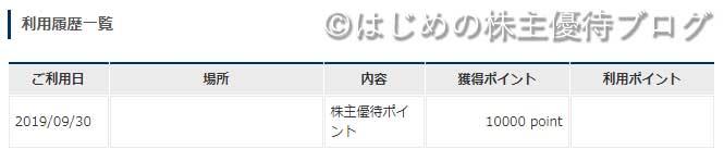 コロワイド株主優待追加1万ポイント