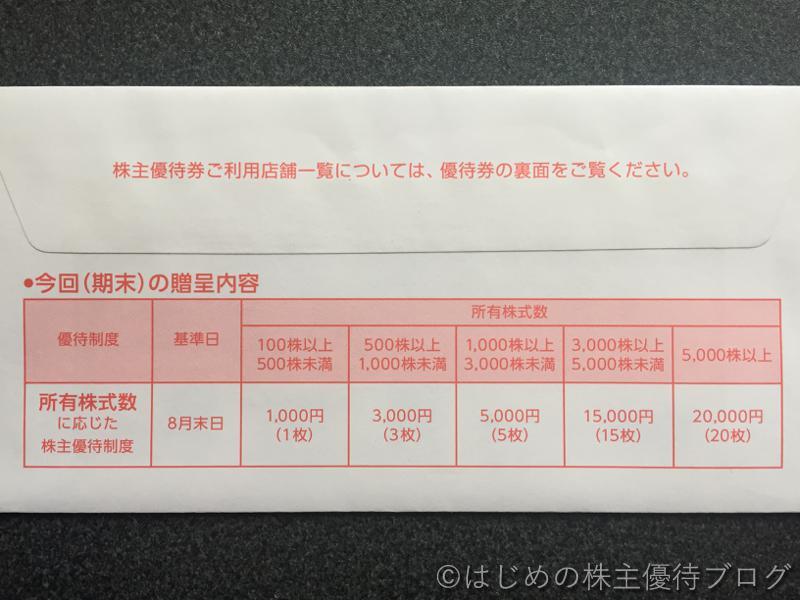 コジマ株主優待贈呈内容