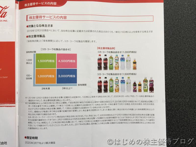 コカコーラ株主優待サービスの内容