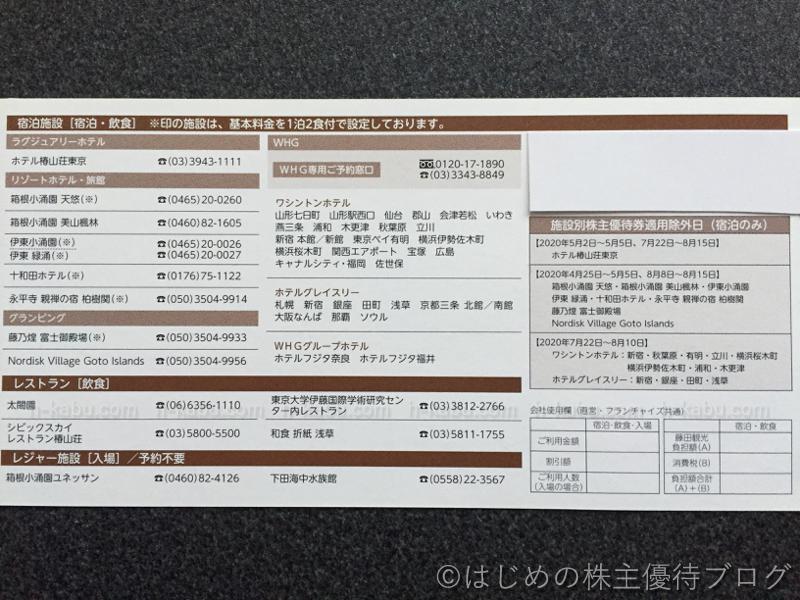 藤田観光株主優待券裏利用可能施設