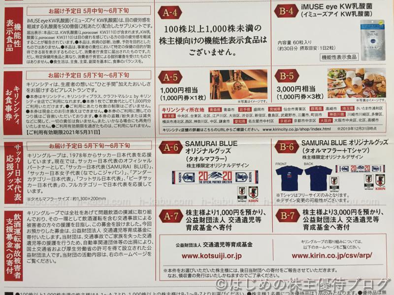 キリン株主優待品内容