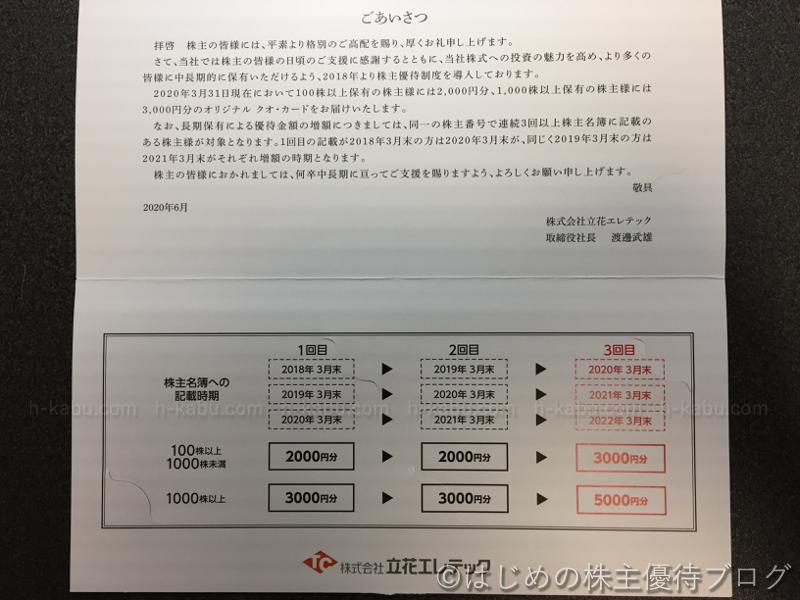 立花エレテック株主優待あいさつ