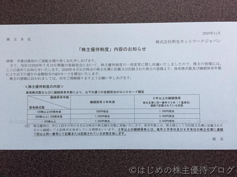 明光ネットワークジャパン株主優待制度内容