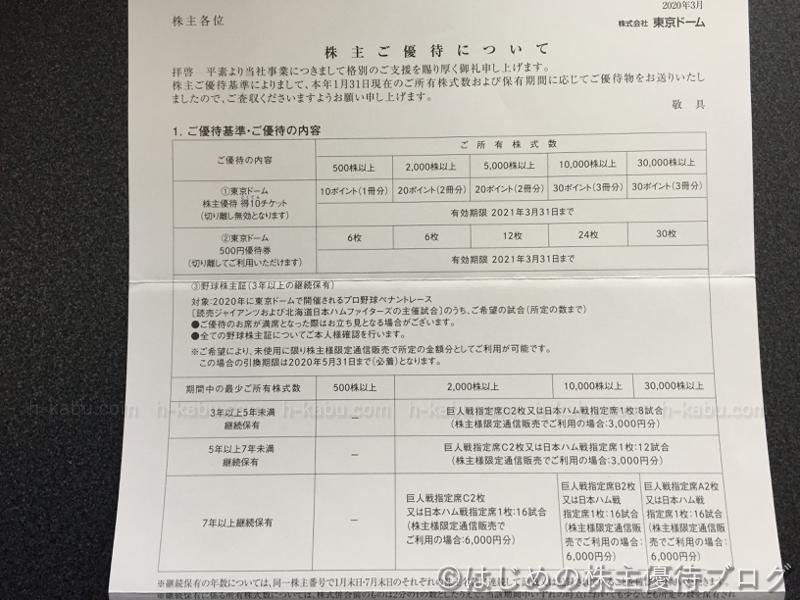 東京ドーム株主優待内容