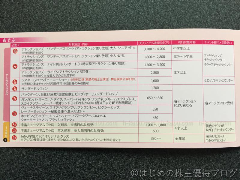 東京ドーム株主優待得10チケット利用施設あそぶ