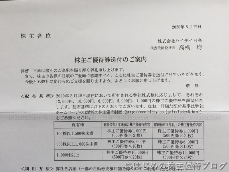 ハイデイ日高株主優待送付案内
