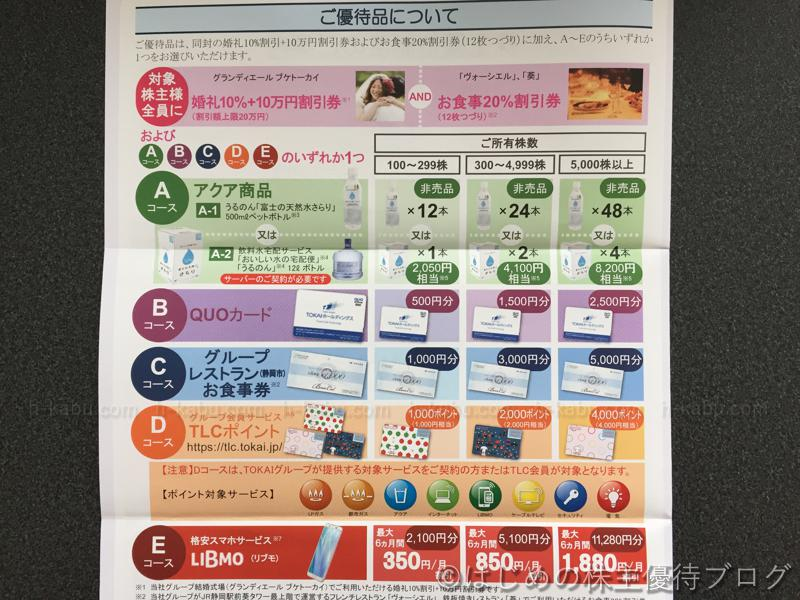 TOKAIホールディングス株主優待内容