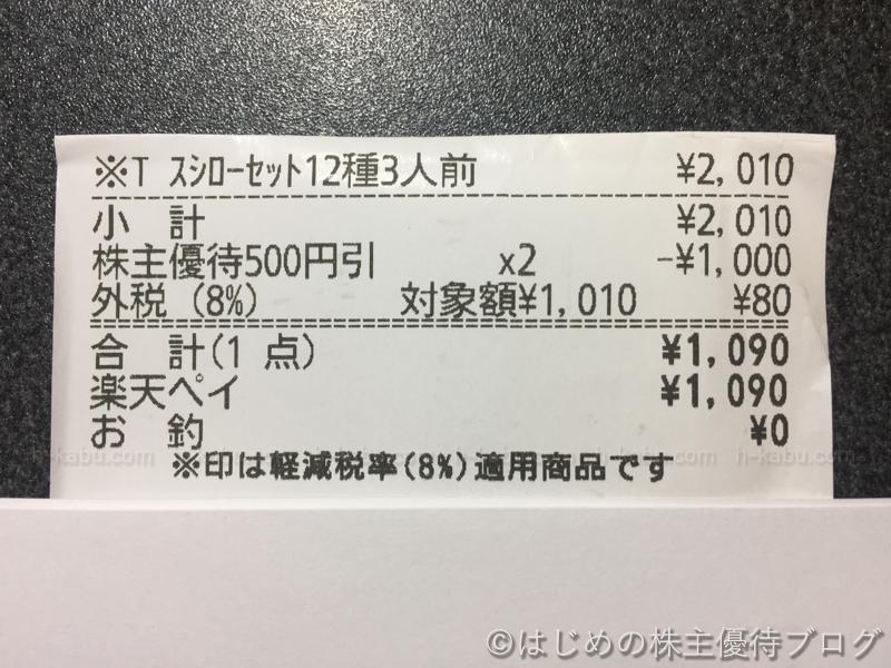 スシロー株主優待利用レシート