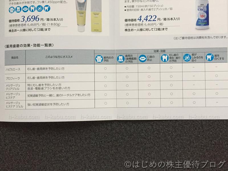 松風株主優待価格販売商品効果効能一覧表