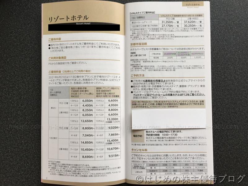 東急不動産株主優待リゾートホテル内容