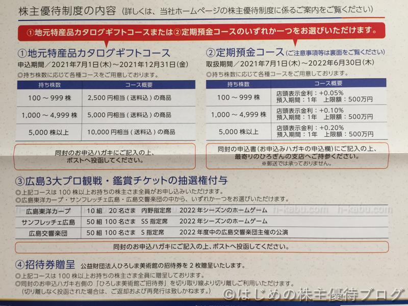 ひろぎんホールディングス株主優待内容詳細